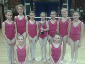 Cecilia Cup Group